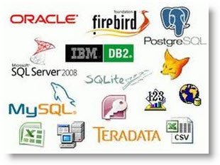 database design mysql oracle idb db2 postgresql